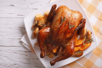 How to Roast the Perfect Turkey Featured